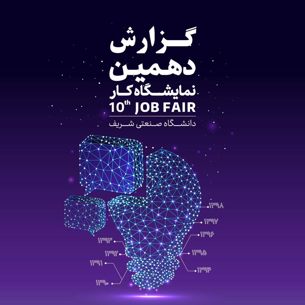 گزارش آمار استخدامی دهمین نمایشگاه کار دانشگاه شریف تا به امروز